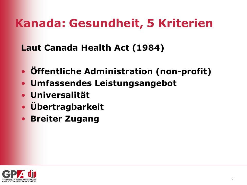 Kanada: Gesundheit, 5 Kriterien