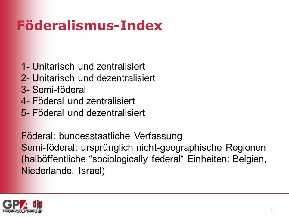 Föderalismus-Index 1- Unitarisch und zentralisiert