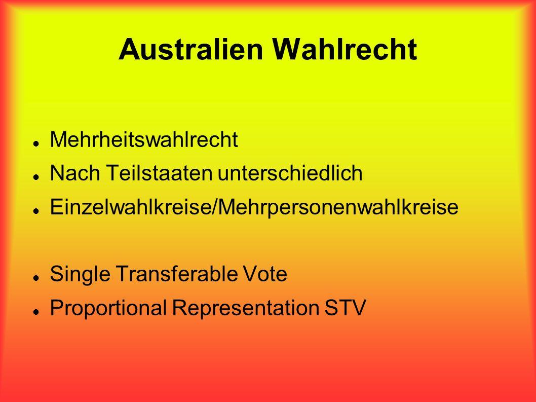 Australien Wahlrecht Mehrheitswahlrecht