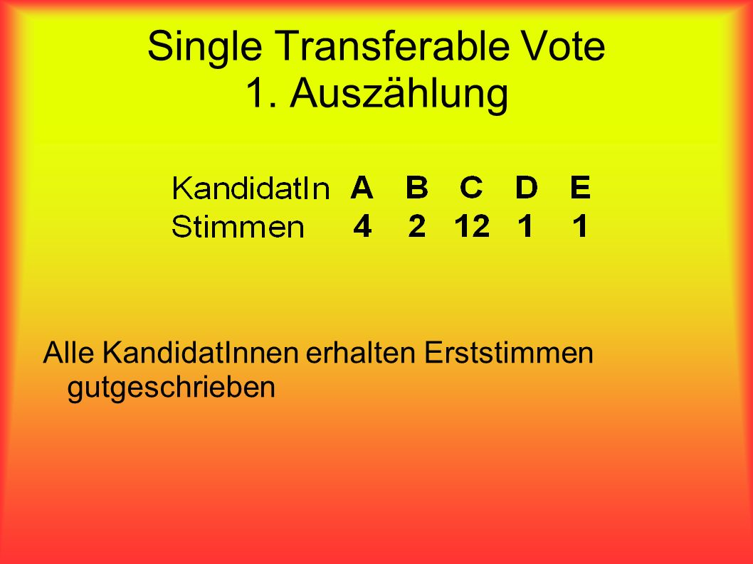 Single Transferable Vote 1. Auszählung