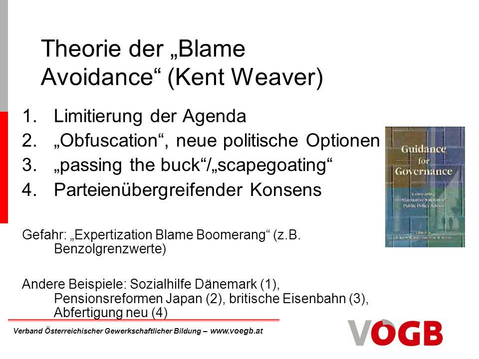 "Theorie der ""Blame Avoidance (Kent Weaver)"