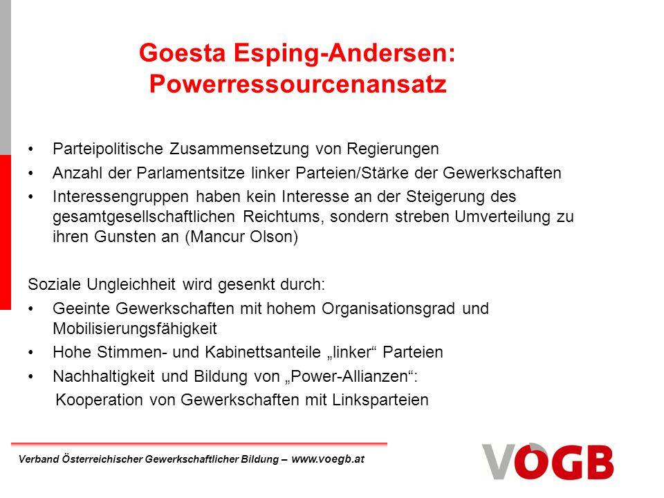 Goesta Esping-Andersen: Powerressourcenansatz