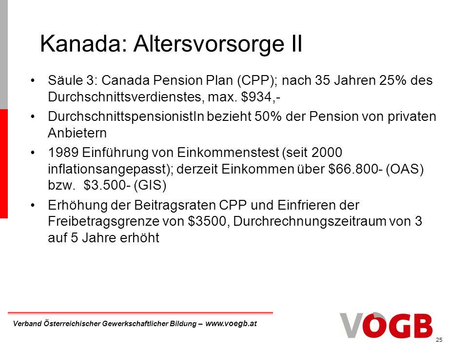 Kanada: Altersvorsorge II