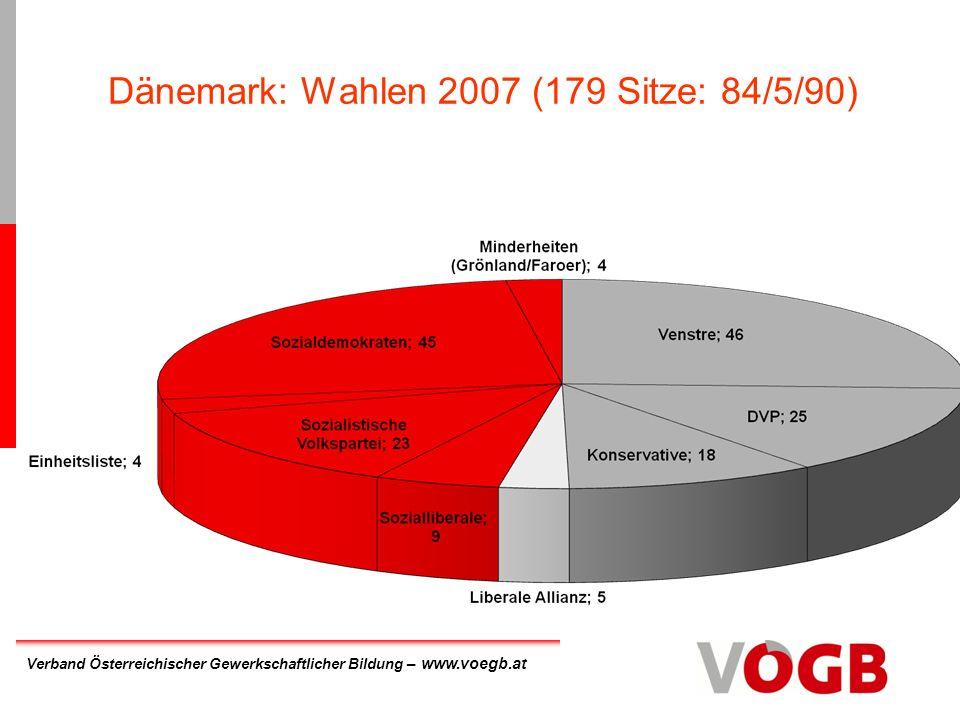 Dänemark: Wahlen 2007 (179 Sitze: 84/5/90)