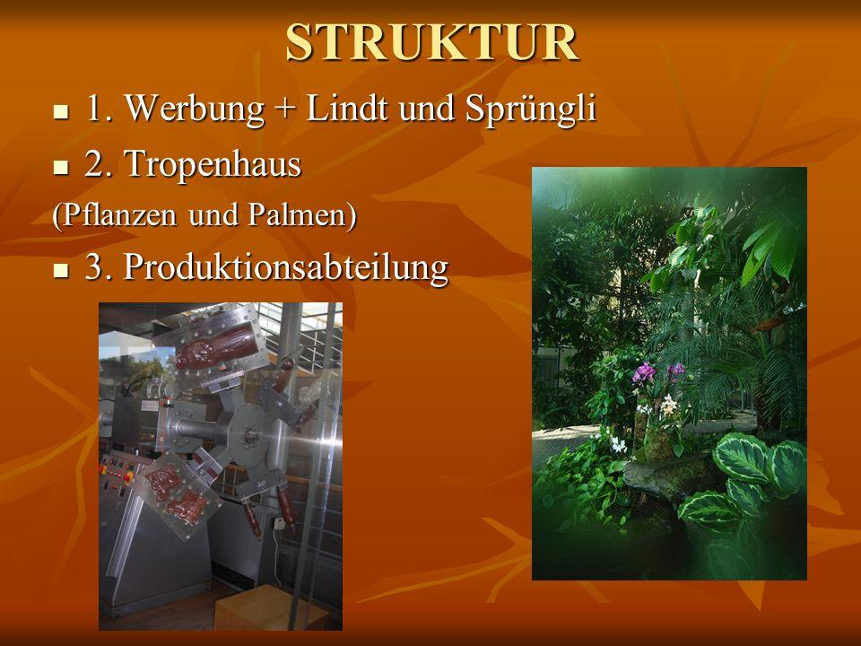 STRUKTUR 1. Werbung + Lindt und Sprüngli 2. Tropenhaus