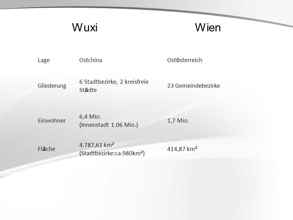 Wuxi Wien Lage Ostchina Ostösterreich Gliederung