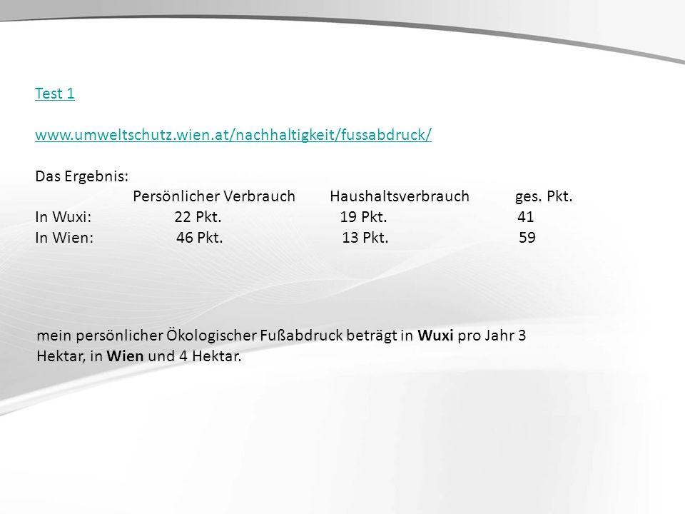 Test 1 www.umweltschutz.wien.at/nachhaltigkeit/fussabdruck/ Das Ergebnis: Persönlicher Verbrauch Haushaltsverbrauch ges. Pkt.