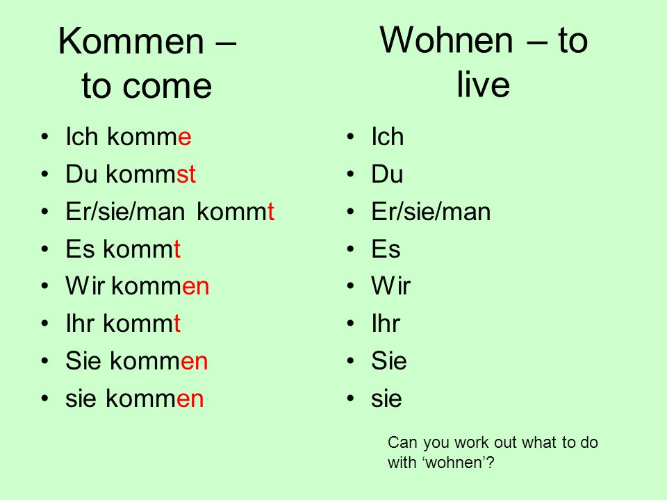 Kommen – to come Wohnen – to live Ich komme Du kommst Er/sie/man kommt