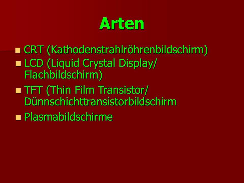 Arten CRT (Kathodenstrahlröhrenbildschirm)