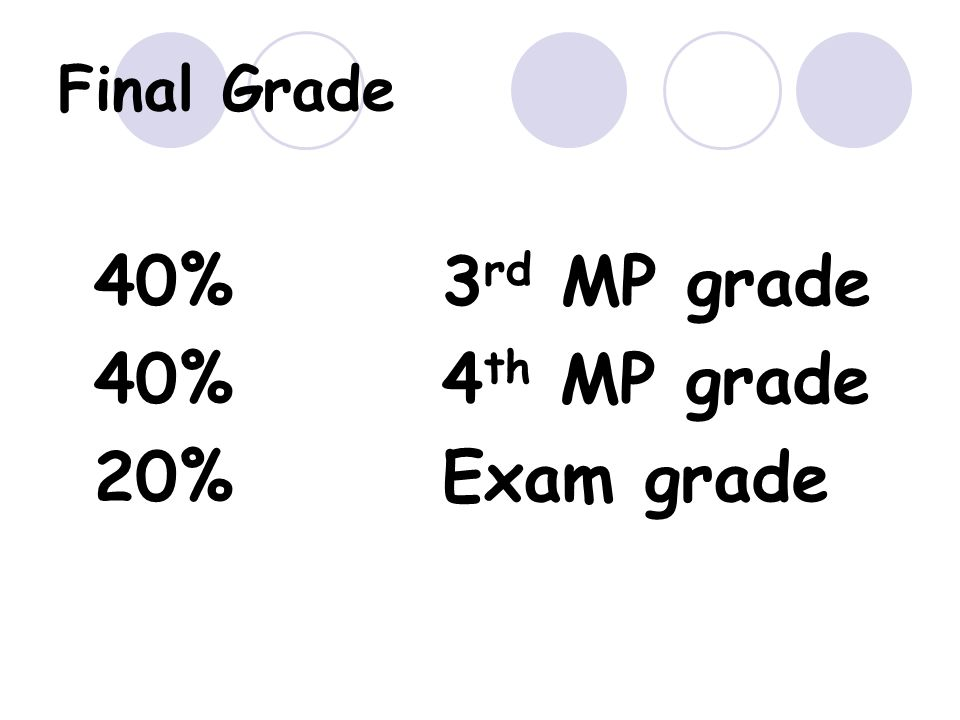 Final Grade 40% 3rd MP grade 40% 4th MP grade 20% Exam grade