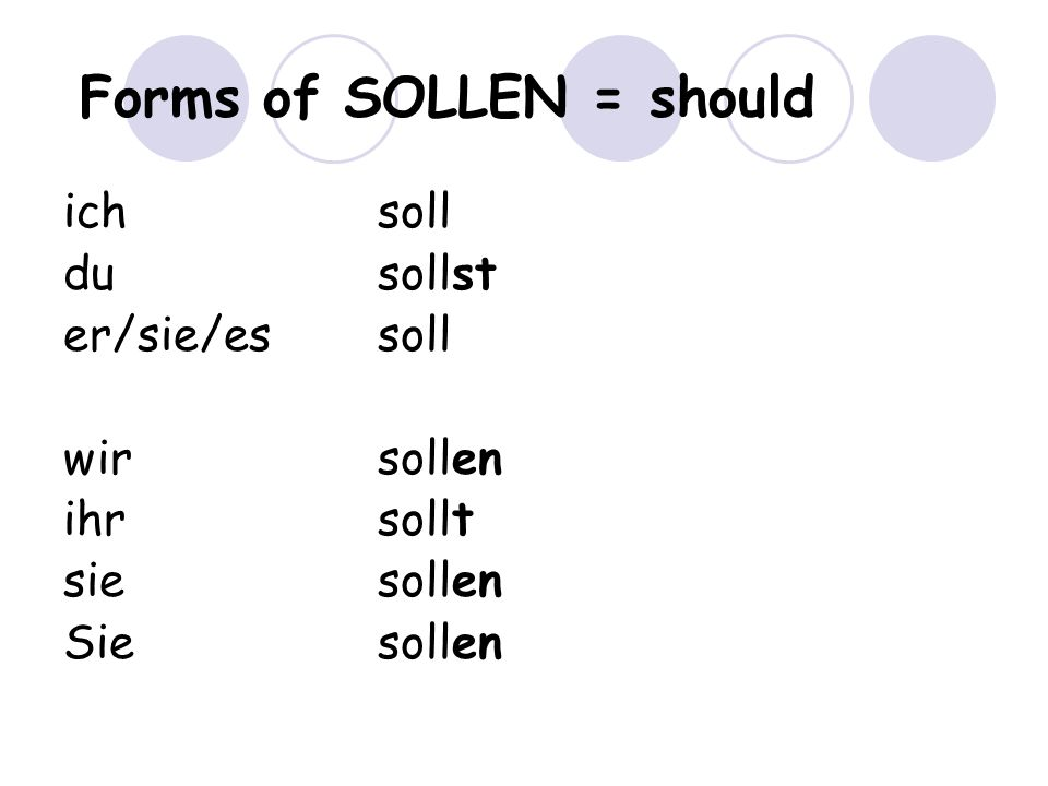 Forms of SOLLEN = should
