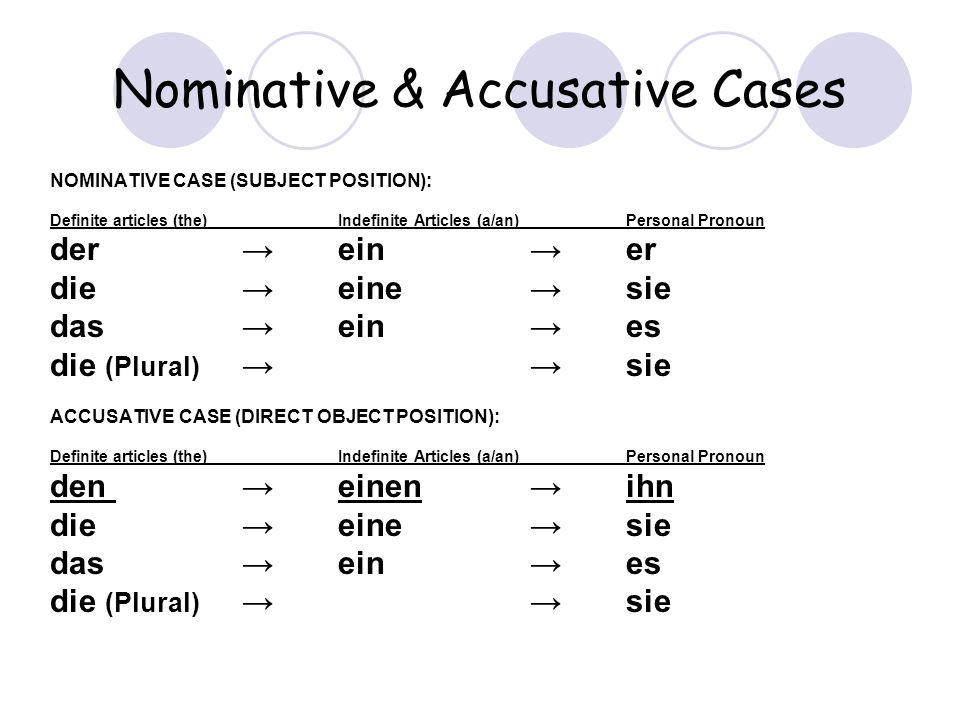 Nominative & Accusative Cases