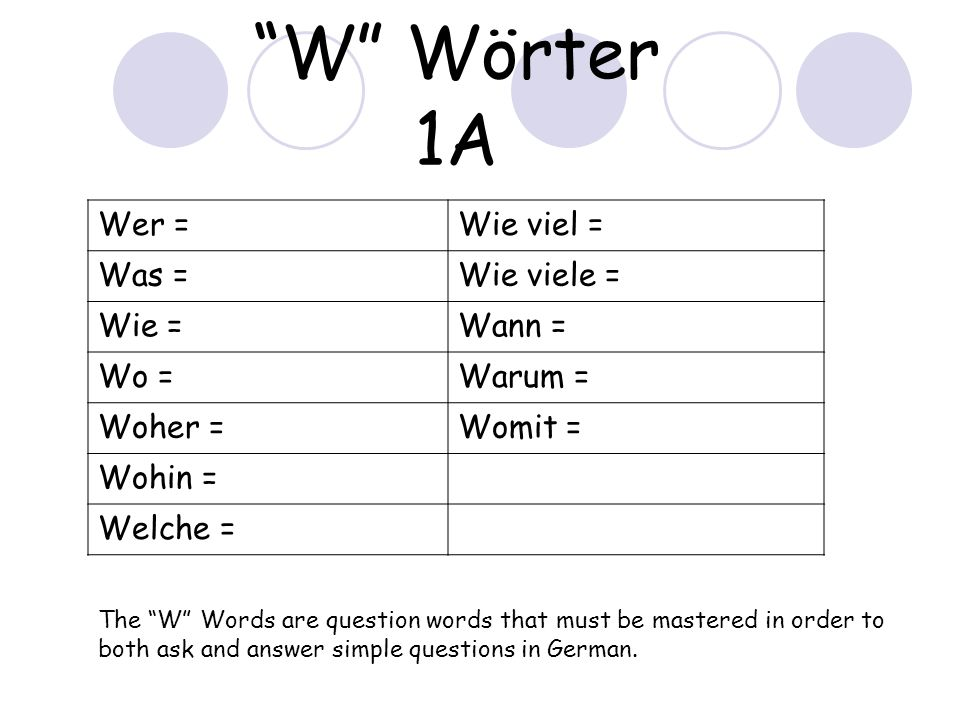 W Wörter 1A Wer = Wie viel = Was = Wie viele = Wie = Wann = Wo =