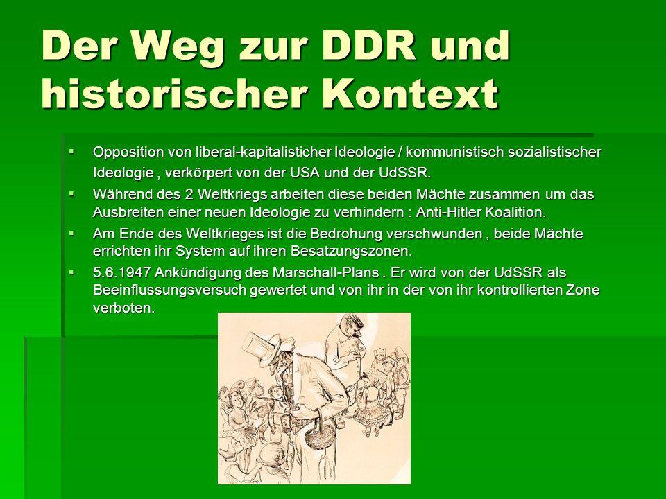 Der Weg zur DDR und historischer Kontext