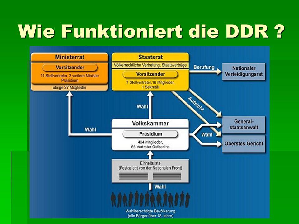 Wie Funktioniert die DDR