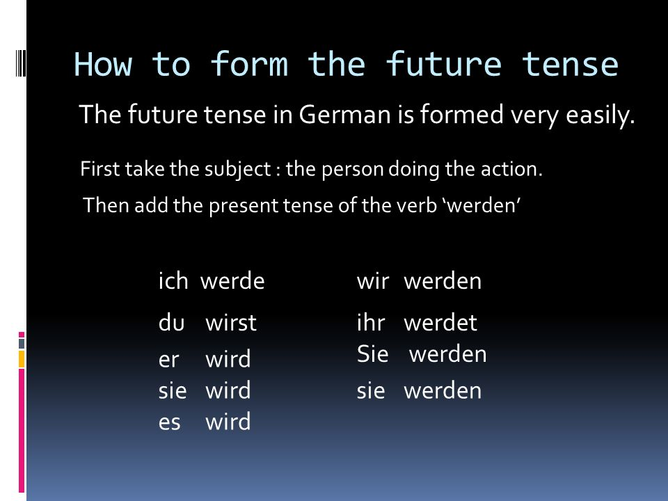 How to form the future tense