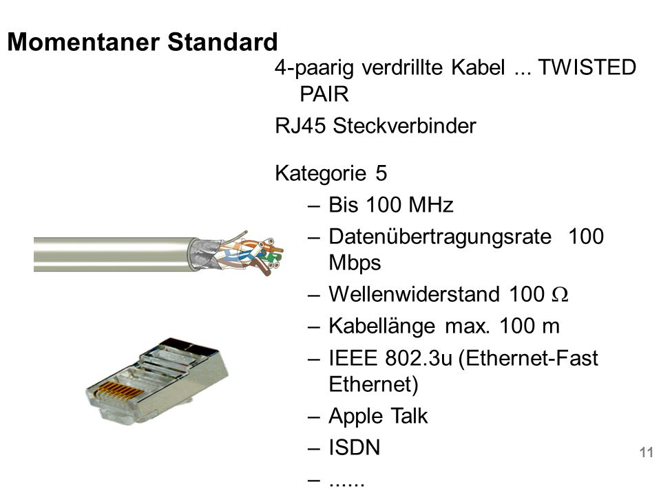 Momentaner Standard 4-paarig verdrillte Kabel ... TWISTED PAIR