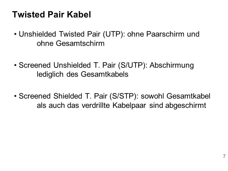 Twisted Pair Kabel Unshielded Twisted Pair (UTP): ohne Paarschirm und ohne Gesamtschirm.