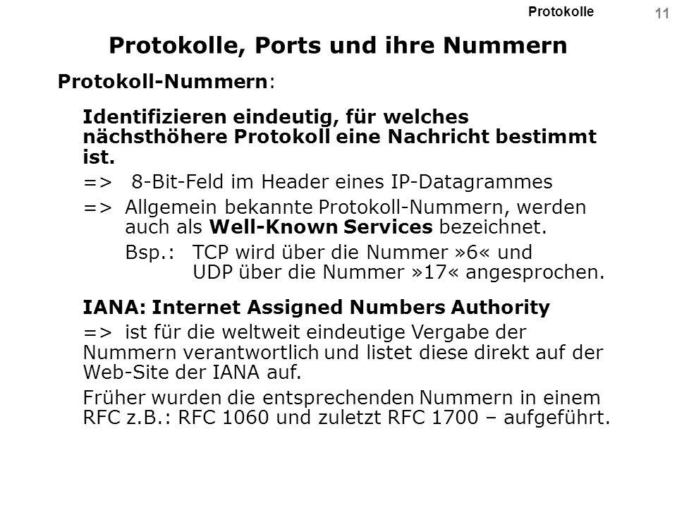 Protokolle, Ports und ihre Nummern