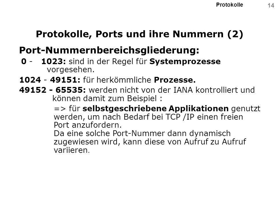 Protokolle, Ports und ihre Nummern (2)