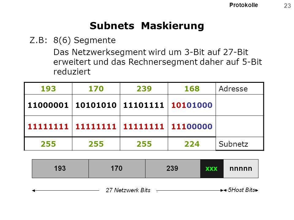 Subnets Maskierung Z.B: 8(6) Segmente