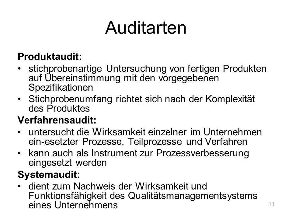 Auditarten Produktaudit: Verfahrensaudit: Systemaudit: