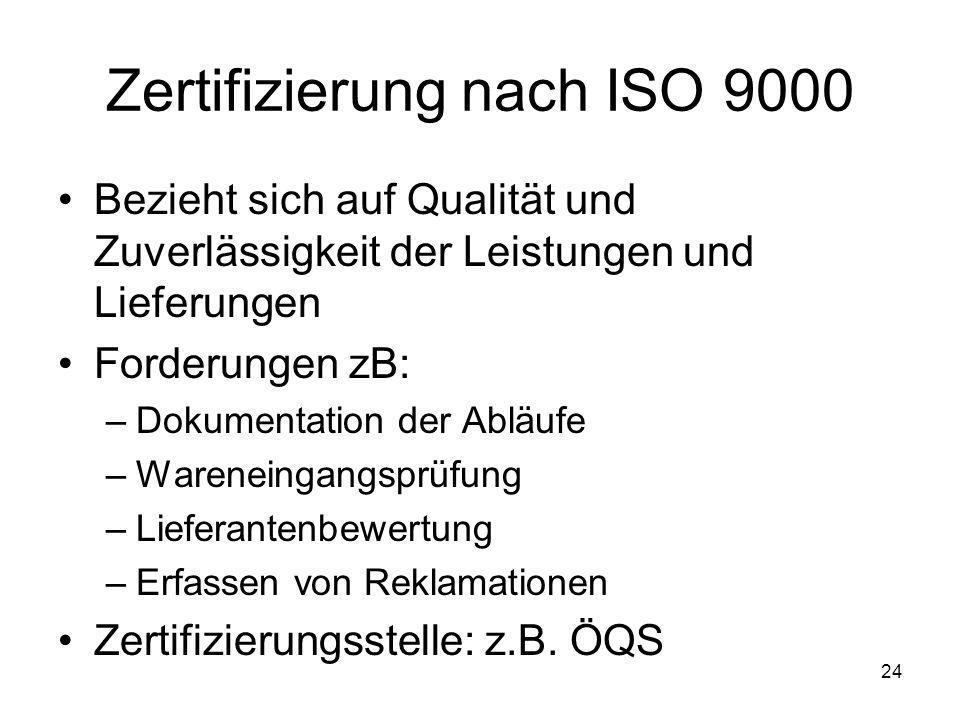 Zertifizierung nach ISO 9000