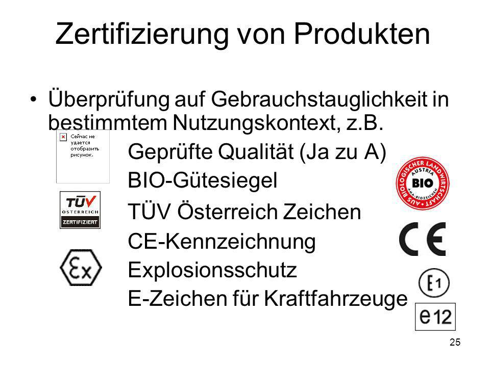 Zertifizierung von Produkten