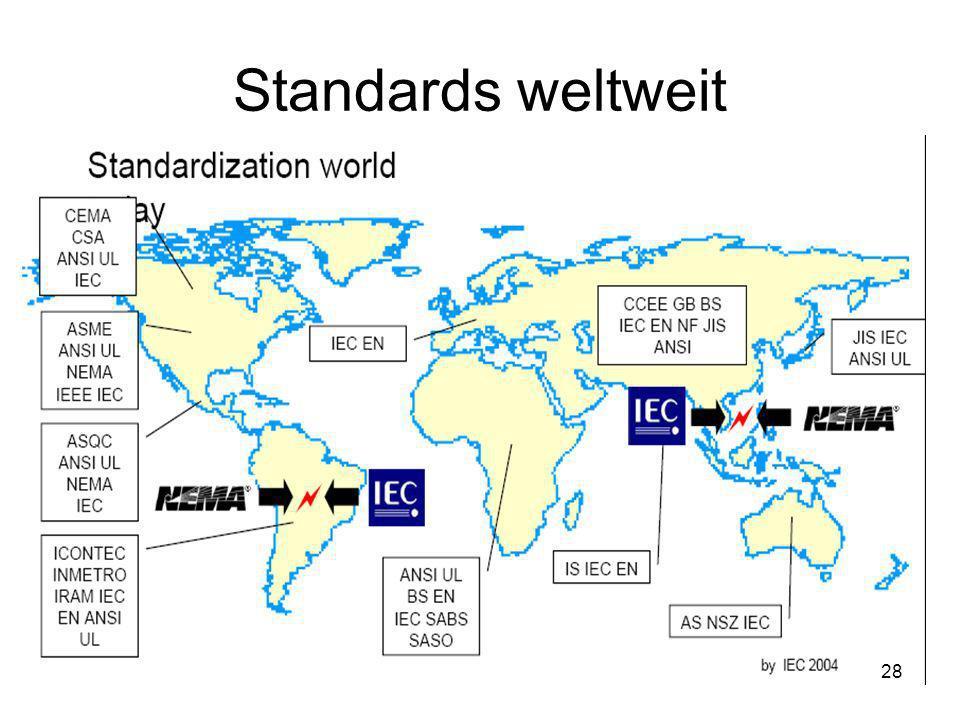 Standards weltweit