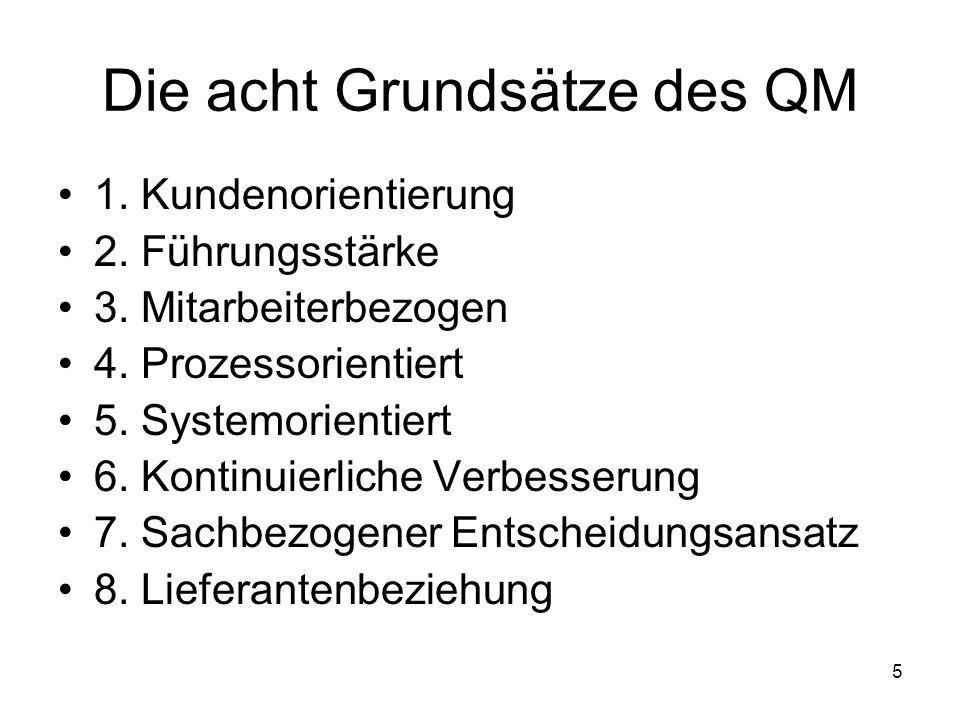 Die acht Grundsätze des QM