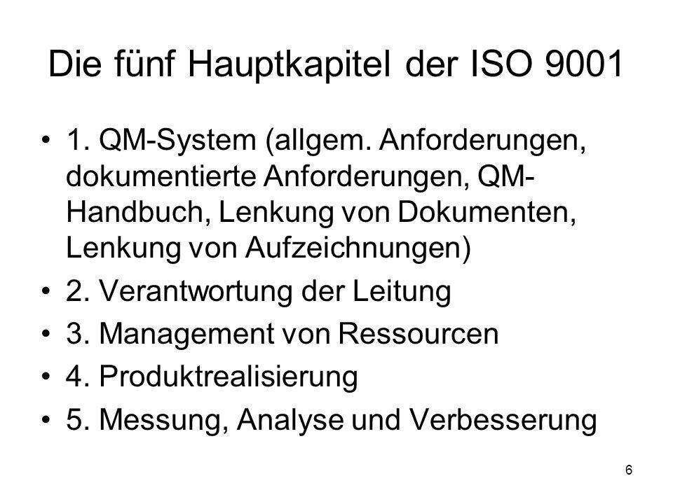 Die fünf Hauptkapitel der ISO 9001