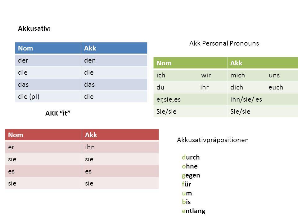 Akkusativ: Akk Personal Pronouns. Nom. Akk. der. den. die. das. die (pl) Nom. Akk. ich wir.