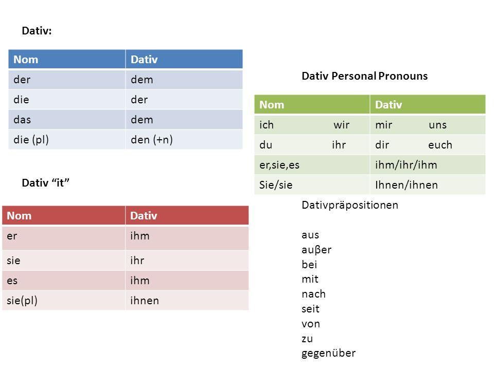Dativ: Nom. Dativ. der. dem. die. das. die (pl) den (+n) Dativ Personal Pronouns. Nom. Dativ.