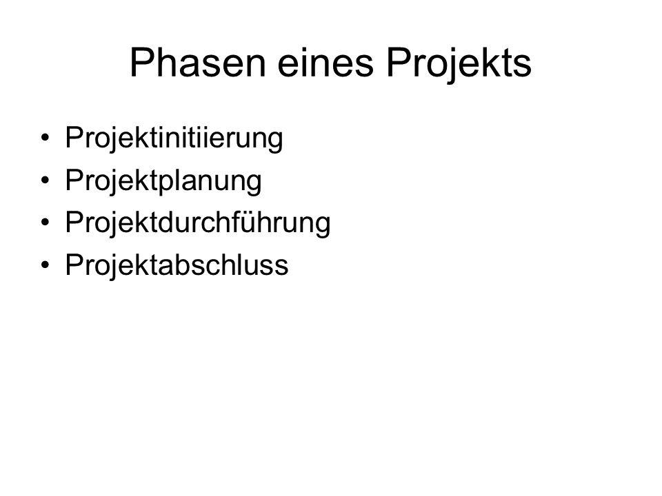 Phasen eines Projekts Projektinitiierung Projektplanung