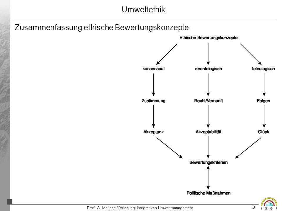 Prof. W. Mauser: Vorlesung: Integratives Umweltmanagement