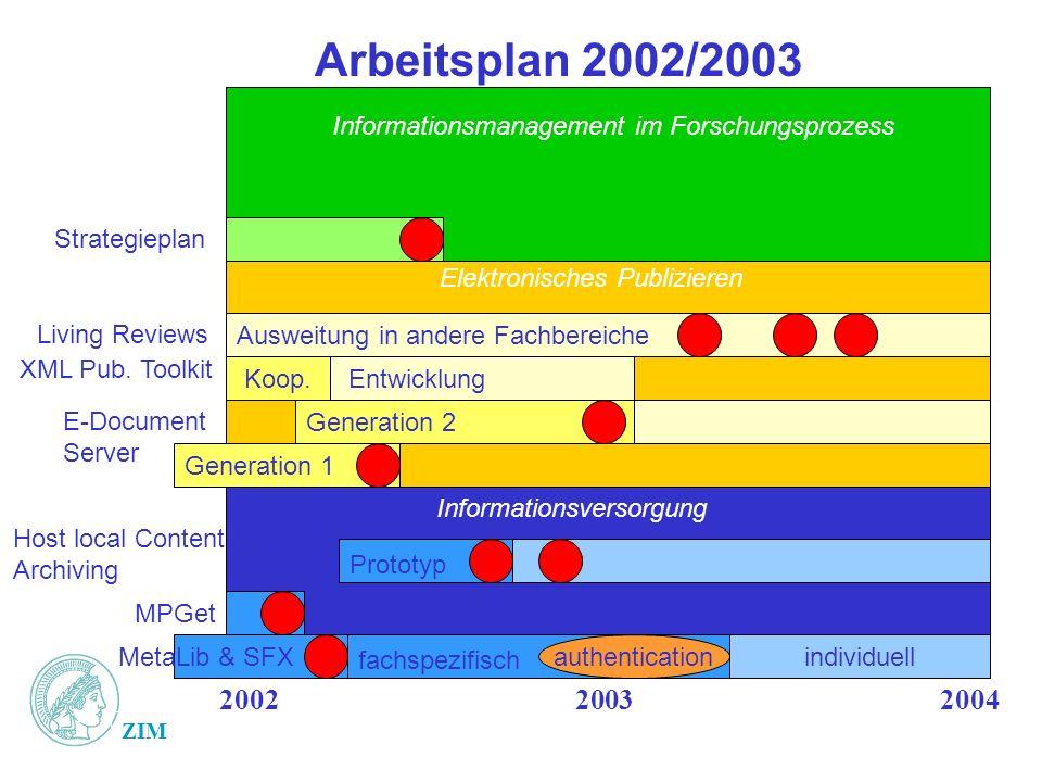 Arbeitsplan 2002/2003 Informationsmanagement im Forschungsprozess. Strategieplan. Elektronisches Publizieren.