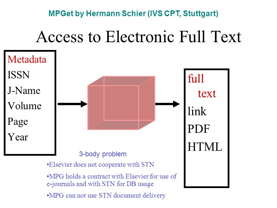 Access to Electronic Full Text