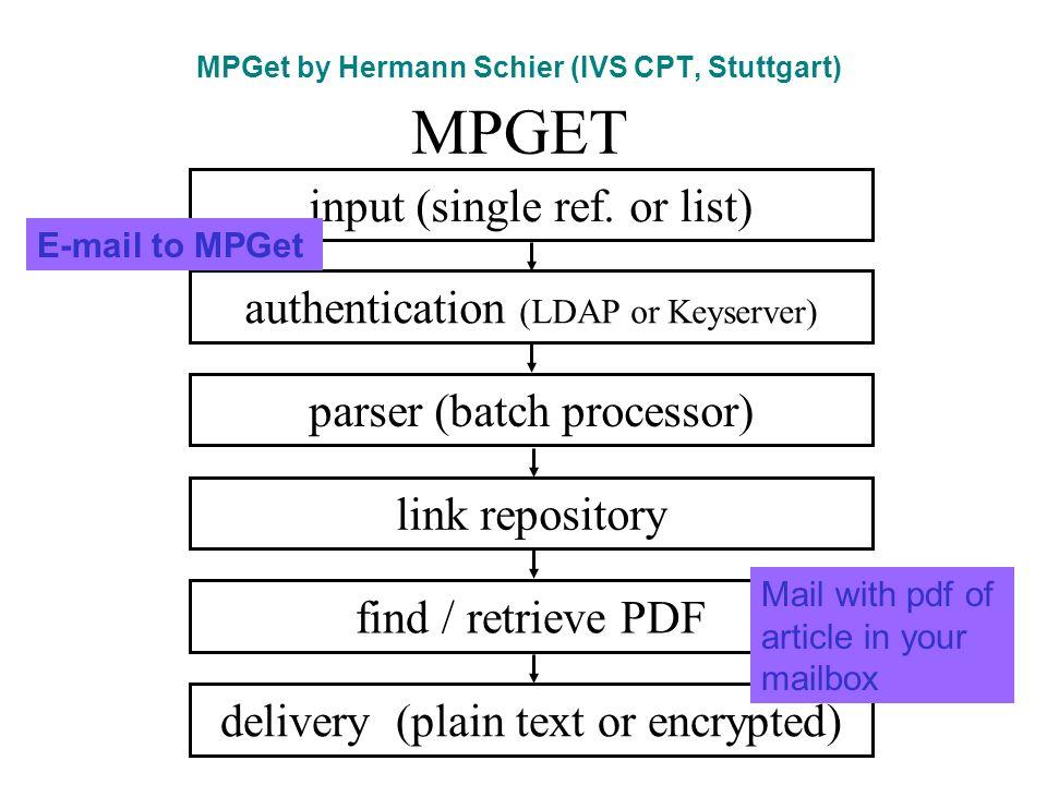 MPGet by Hermann Schier (IVS CPT, Stuttgart) MPGET