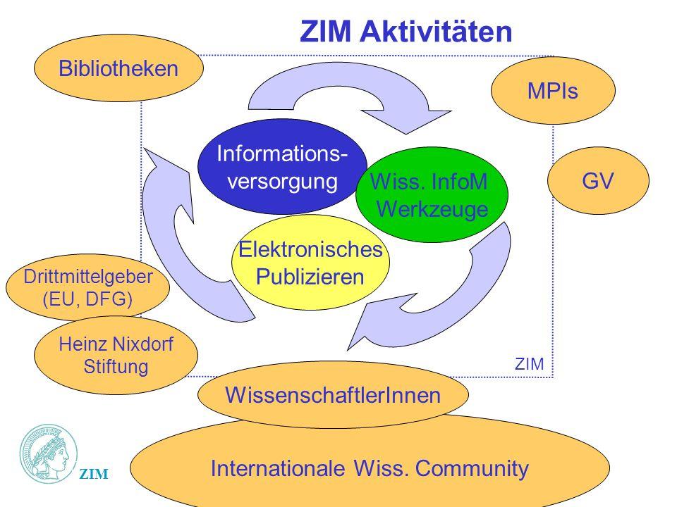 ZIM Aktivitäten Bibliotheken MPIs Informations- versorgung Wiss. InfoM
