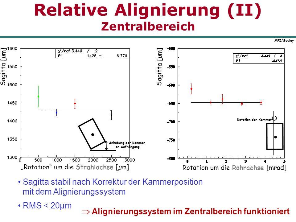 Relative Alignierung (II) Zentralbereich