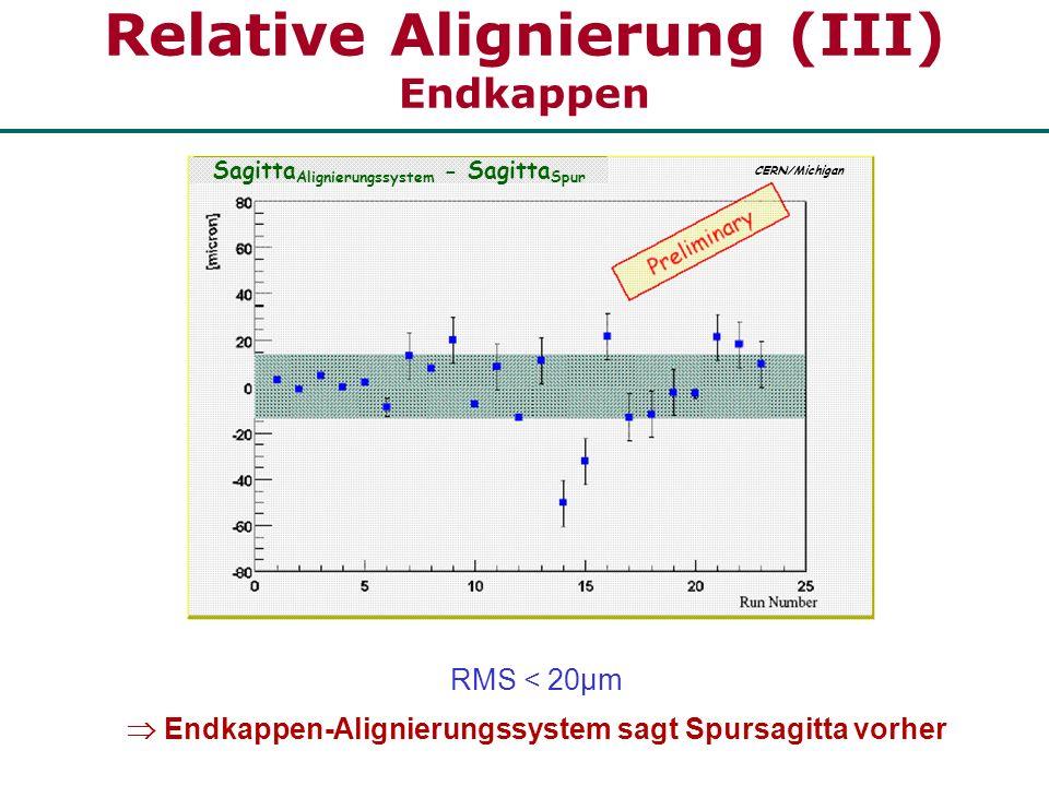Relative Alignierung (III) Endkappen
