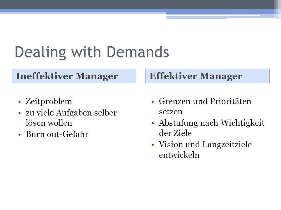 Dealing with Demands Ineffektiver Manager Effektiver Manager