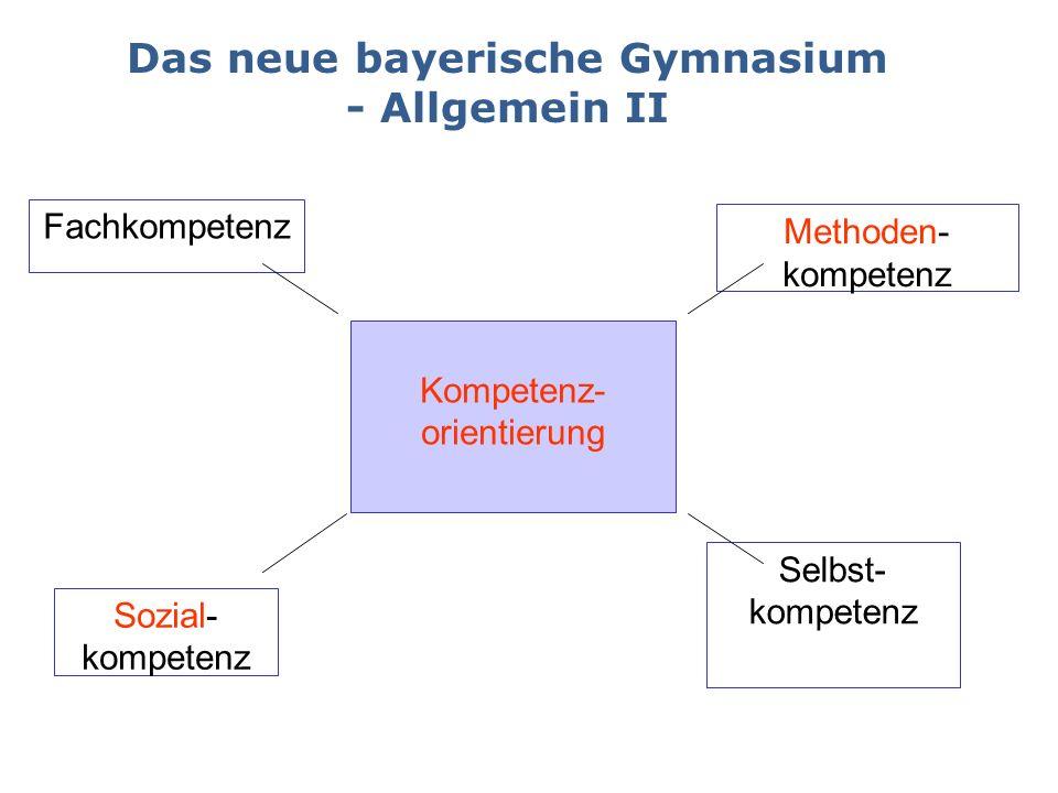 Das neue bayerische Gymnasium - Allgemein II