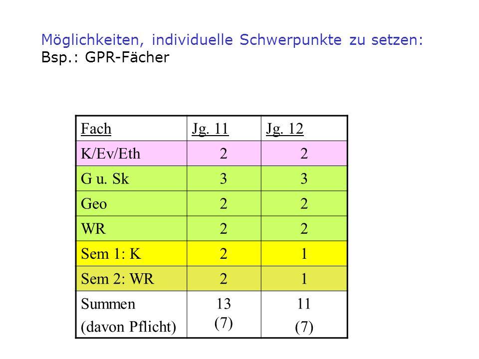 Fach Jg. 11 Jg. 12 K/Ev/Eth 2 G u. Sk 3 Geo WR Sem 1: K 1 Sem 2: WR