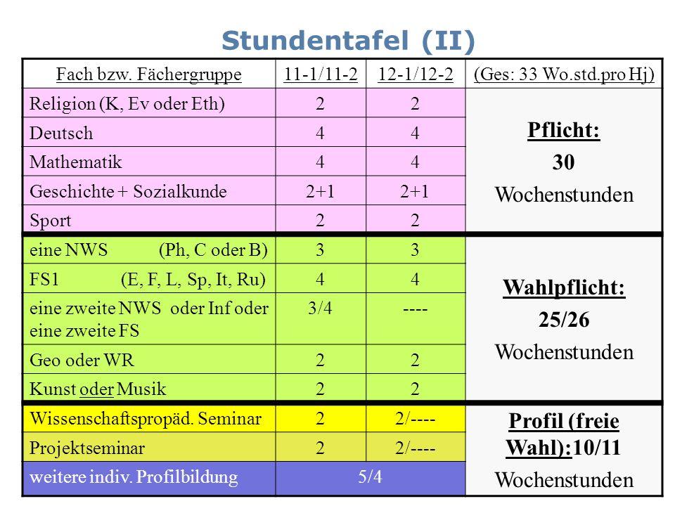 Stundentafel (II) Pflicht: 30 Wochenstunden Wahlpflicht: 25/26