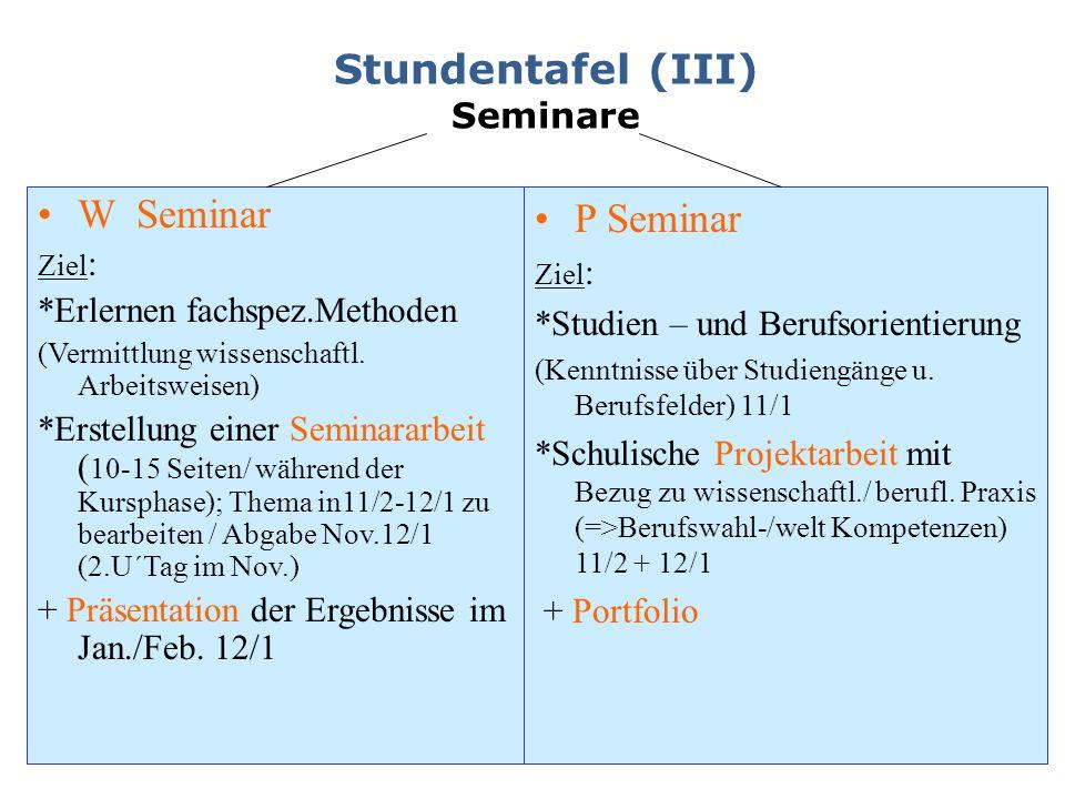 Stundentafel (III) Seminare