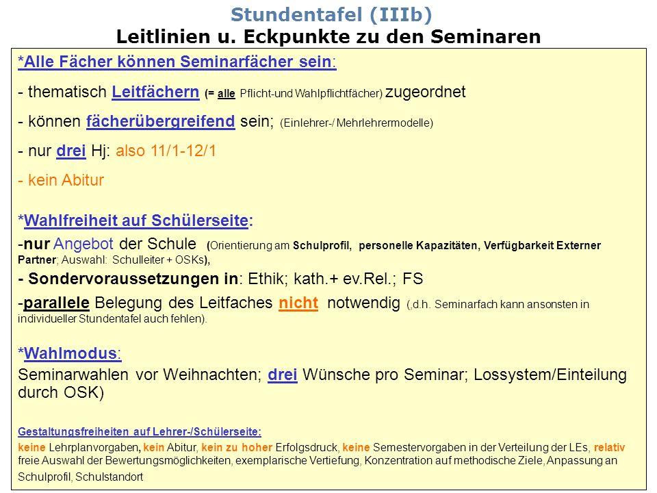 Stundentafel (IIIb) Leitlinien u. Eckpunkte zu den Seminaren