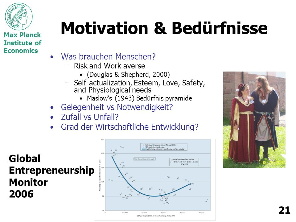 Motivation & Bedürfnisse