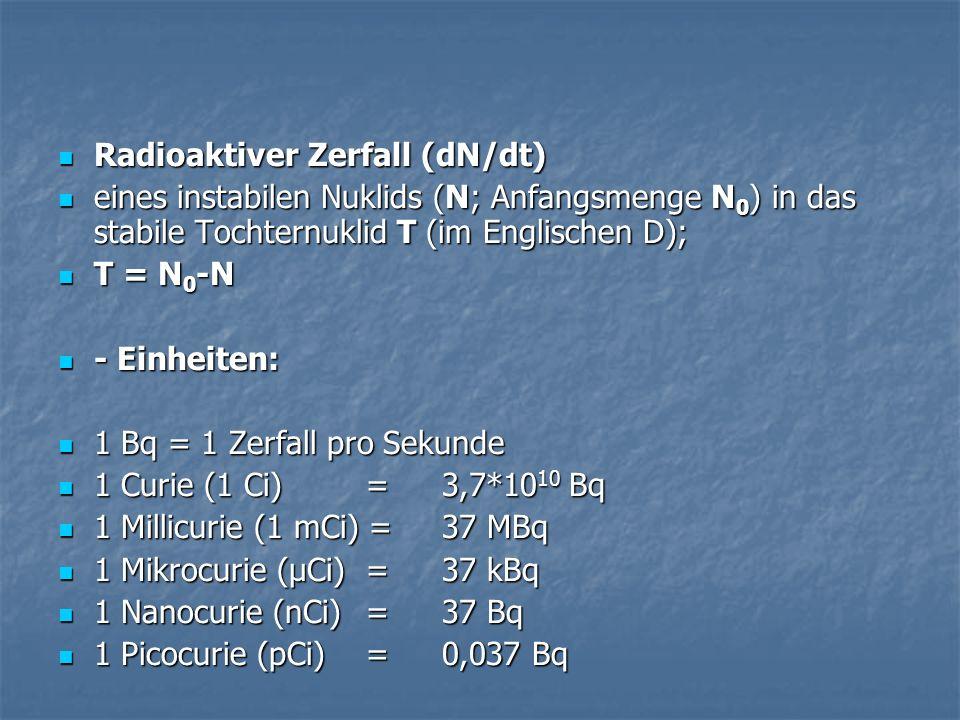 Radioaktiver Zerfall (dN/dt)