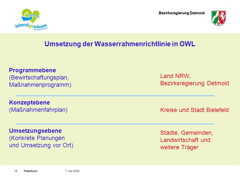 Umsetzung der Wasserrahmenrichtlinie in OWL